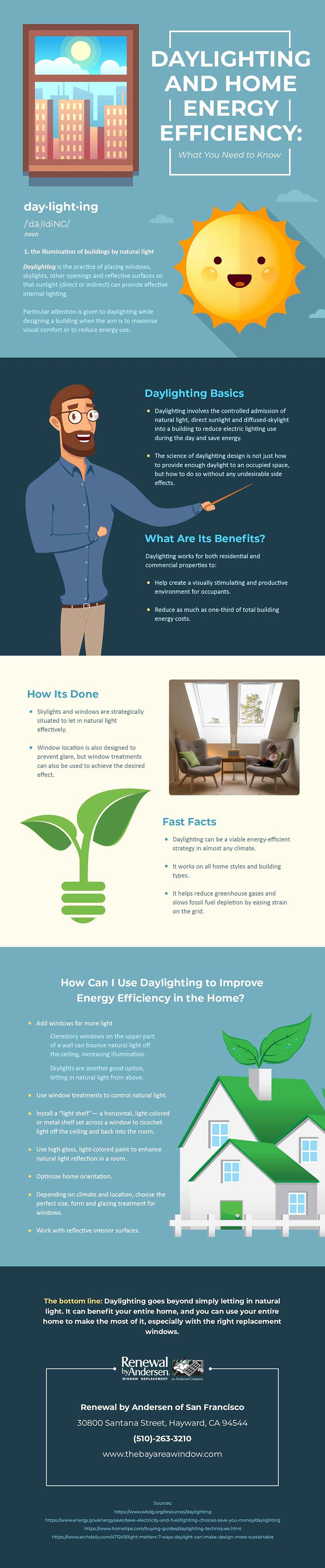Infographic: What is Daylighting and in What Ways Can It Improve A Home's Energy Efficiency